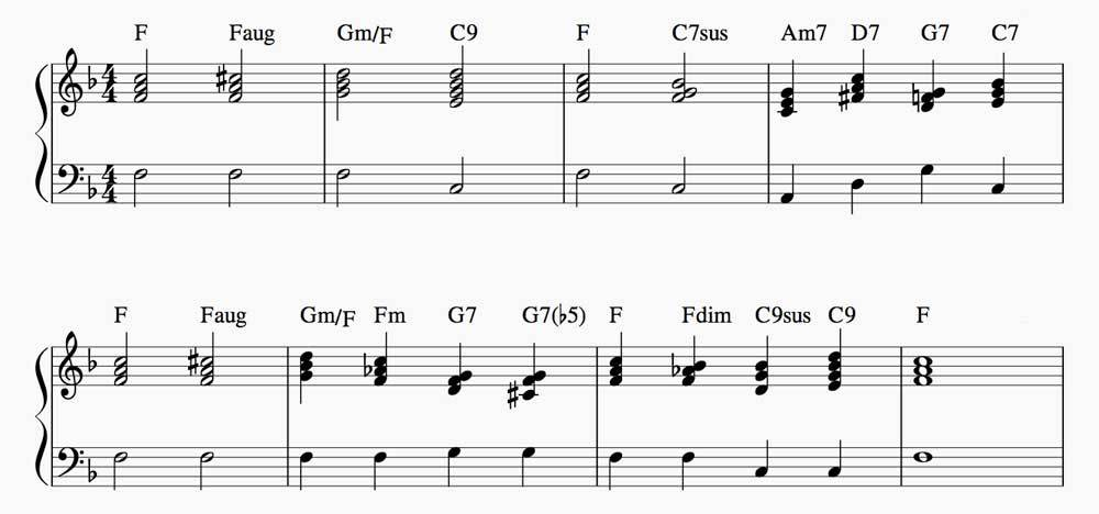 The 5 Most Famous Gospel Songs And Their Piano Chord Progressions