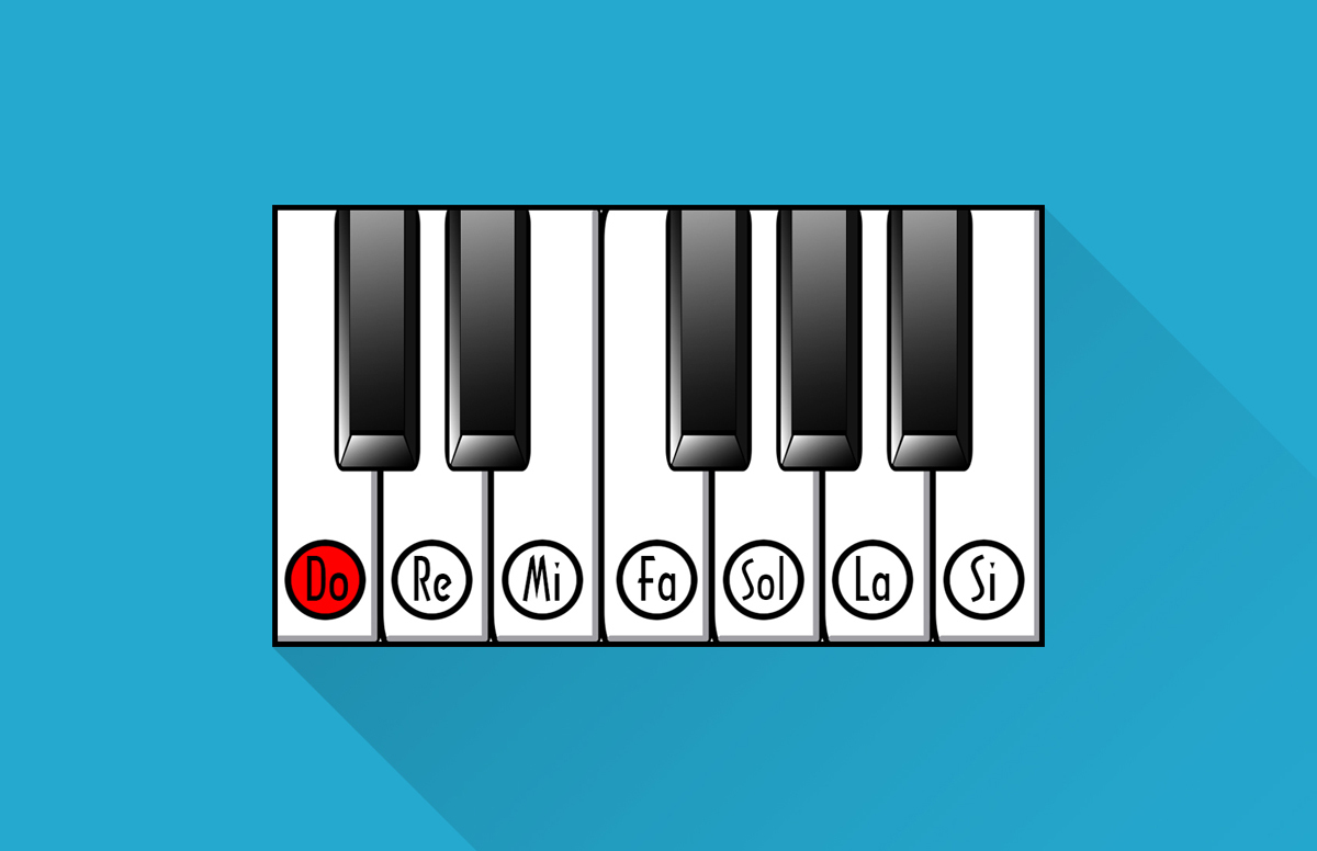 how to read piano notes do re mi